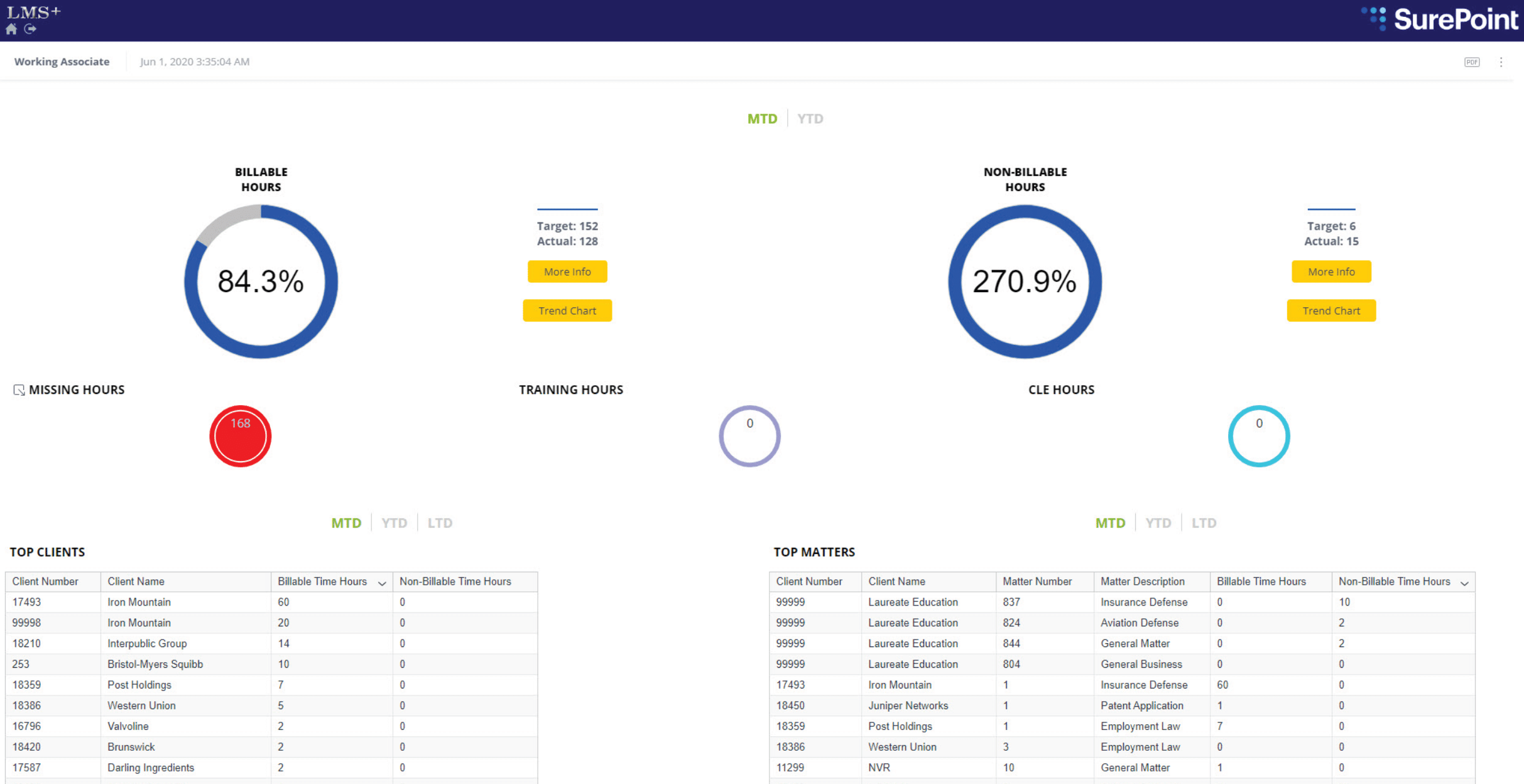 Working-Associate-Dashboard