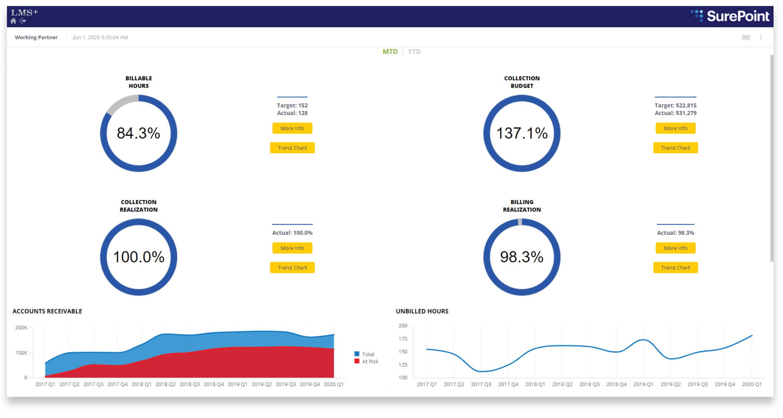 Working-Partner-Dashboard